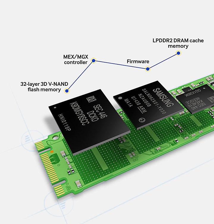 Amazon.com: [DISCONTINUED] Samsung 850 EVO - 120GB - mSATA Internal SSD (MZ-M5E120BW):  Computers & Accessories