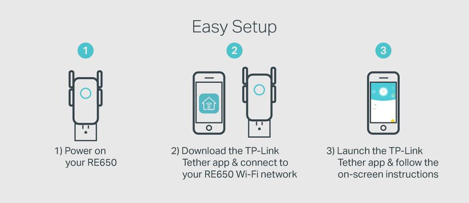 TP-Link RE650 AC2600 Wi-Fi Range Extender