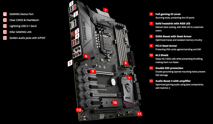Resultado de imagen para fotos publicaciones motherboard msi z370 gaming m5