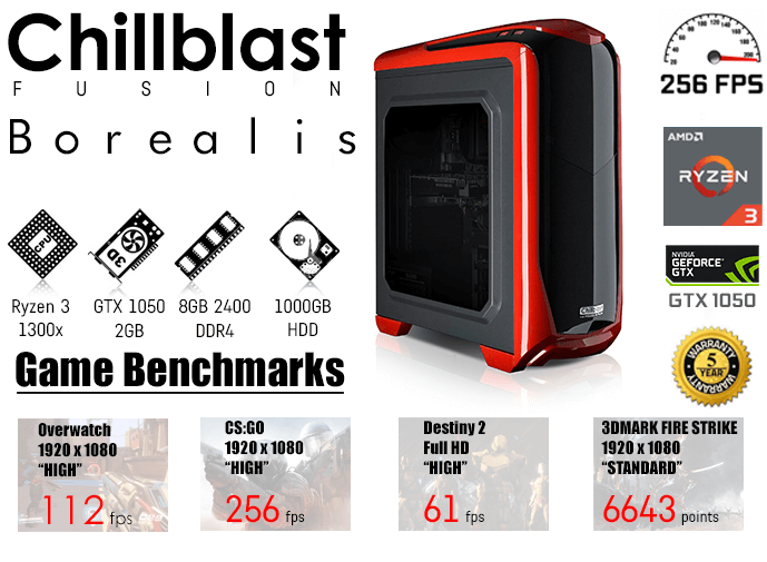 Jump into Destiny 2 with the Chillblast Fusion Borealis