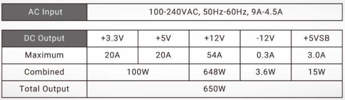 Antec HCG 650W Gold Power Supply