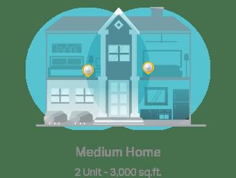 Medium Home - 2 Units - 3,000 sq.ft
