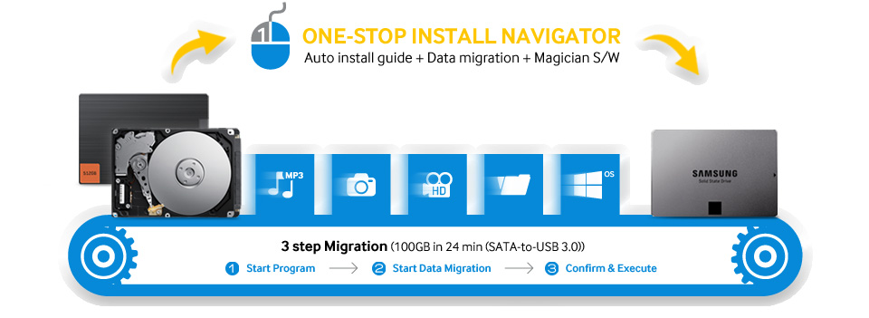 SSD 840 EVO : one-stop install navigator