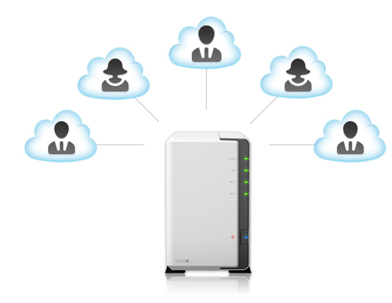 Download Cloud Image 2